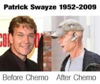 patrick swayze, cancer victim